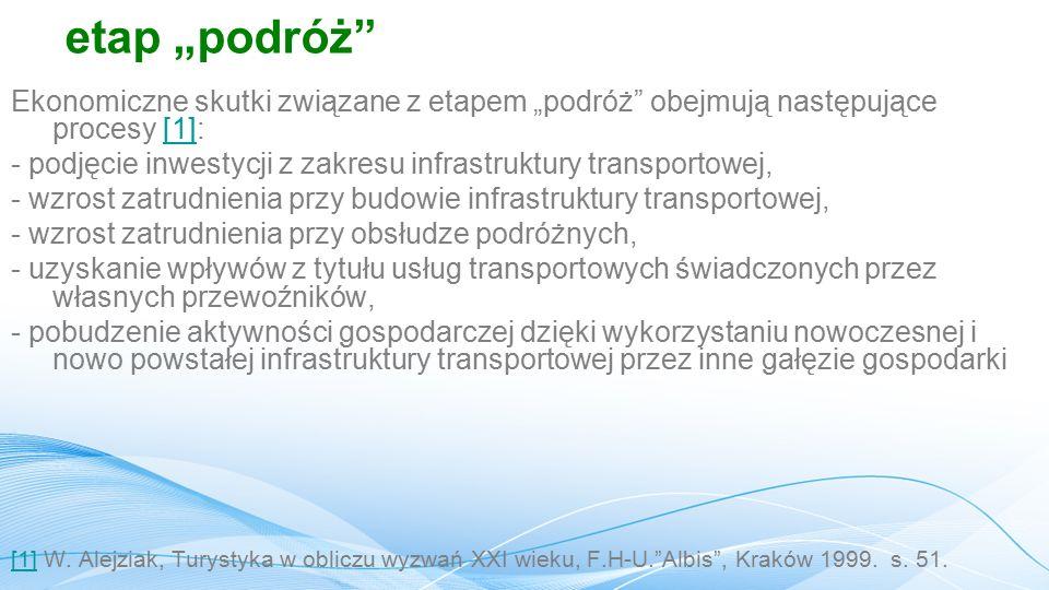 """etap """"podróż Ekonomiczne skutki związane z etapem """"podróż obejmują następujące procesy [1]:"""